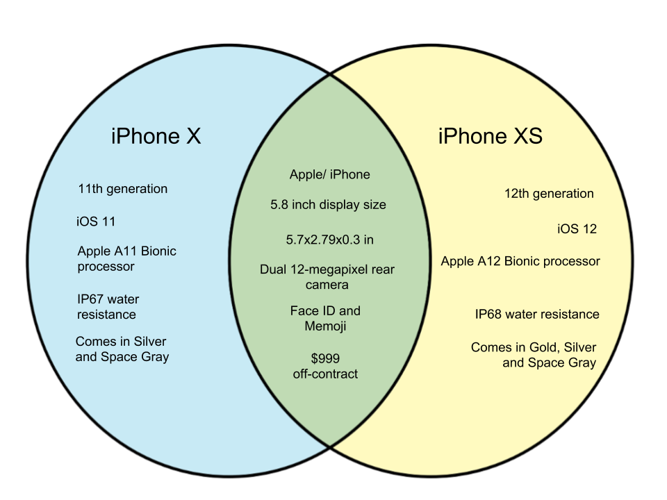 Difference-Between-iPhone-X-and-XS.png