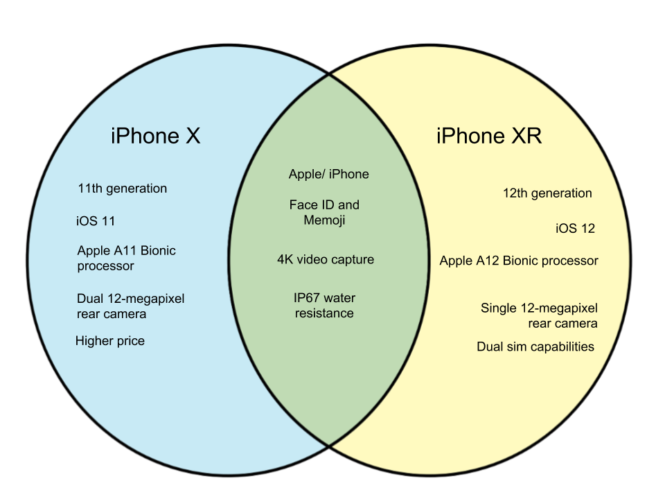 Difference-Between-iPhone-X-and-XR.png